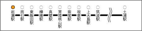 筑波鉄道_岩瀬駅