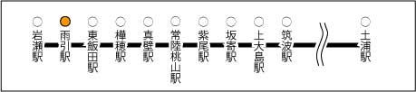 筑波鉄道_雨引駅