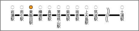 筑波鉄道_東飯田駅