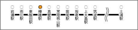 筑波鉄道_樺穂駅