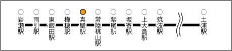 筑波鉄道_真壁駅