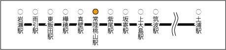 筑波鉄道_常陸桃山駅