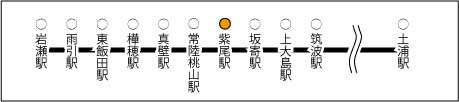 筑波鉄道_紫尾駅