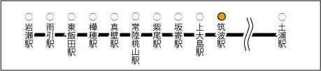 筑波鉄道_筑波駅