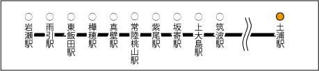 常磐線(筑波鉄道)_土浦駅