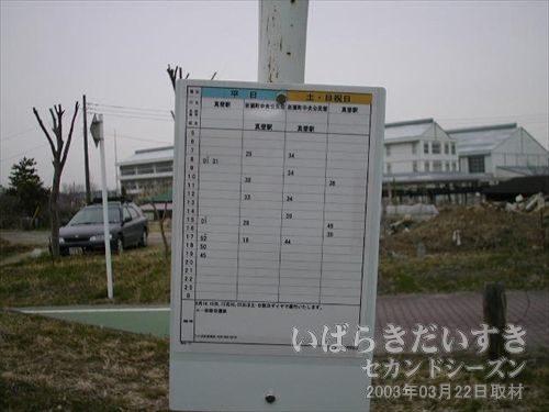 桃山バス停 時刻表<br>運行しているバスの数は、多くもないが少なくもない感じ。