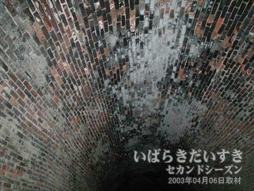 天井は黒く汚れている<br>蒸気機関車時代(SL)のすすの汚れがこびりついているのでしょう。