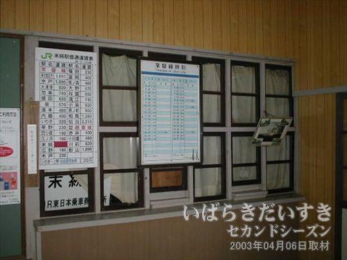 駅窓口はある<br>昔は駅員のいる駅だったのでしょう。