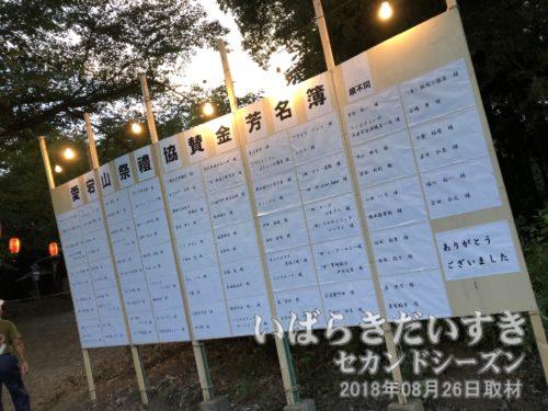 愛宕山祭禮協賛金の名簿(看板)