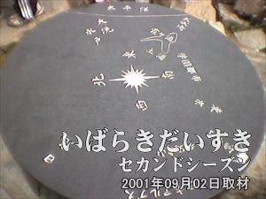 【方向板】<br>富士山や、霞ヶ浦などの方向を示した石でできた板。