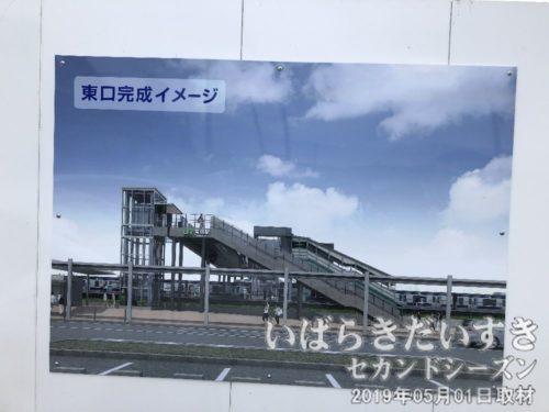 竜田駅 新駅舎 東口完成イメージ