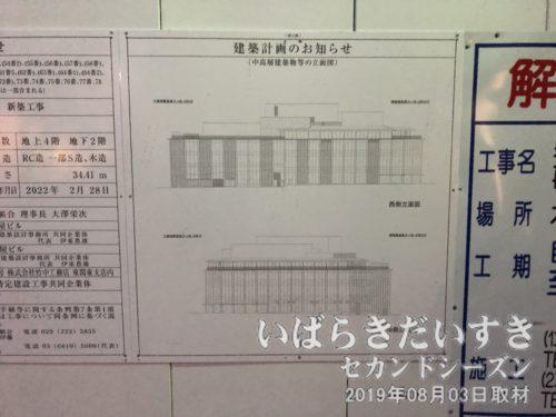 新しい建築物の立面図。