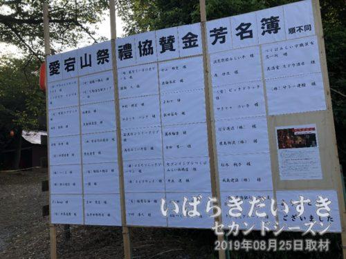 愛宕山祭禮協賛金名簿の看板。