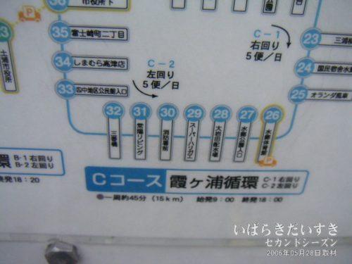キララちゃんバス Cコース (イメージ)