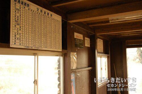 鹿島鉄道鉾田線 巴川駅 待合室内部。